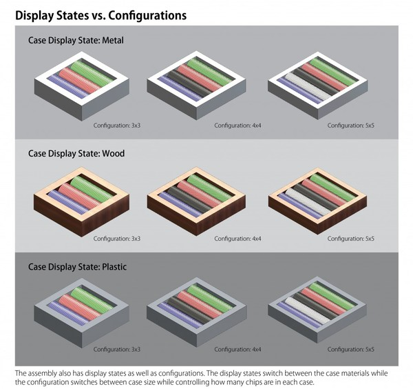 display-state-vs.-configurations-solidworks-1024x962.jpg