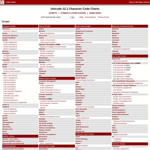 Code Charts