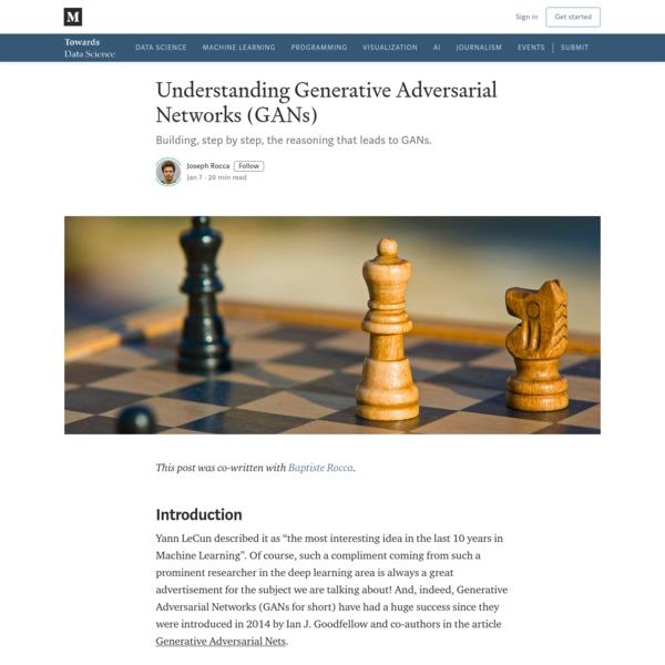 Understanding Generative Adversarial Networks (GANs)