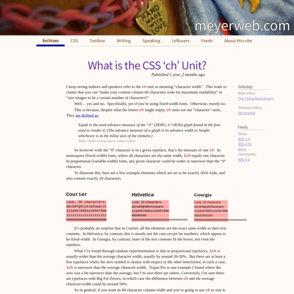 What is the CSS 'ch' Unit?