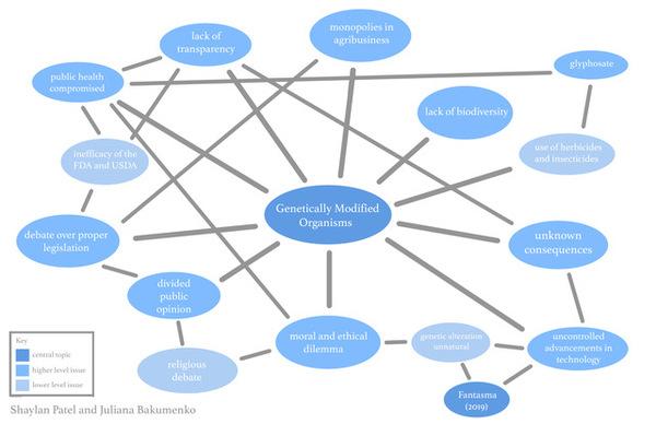 research-and-development-map.jpeg