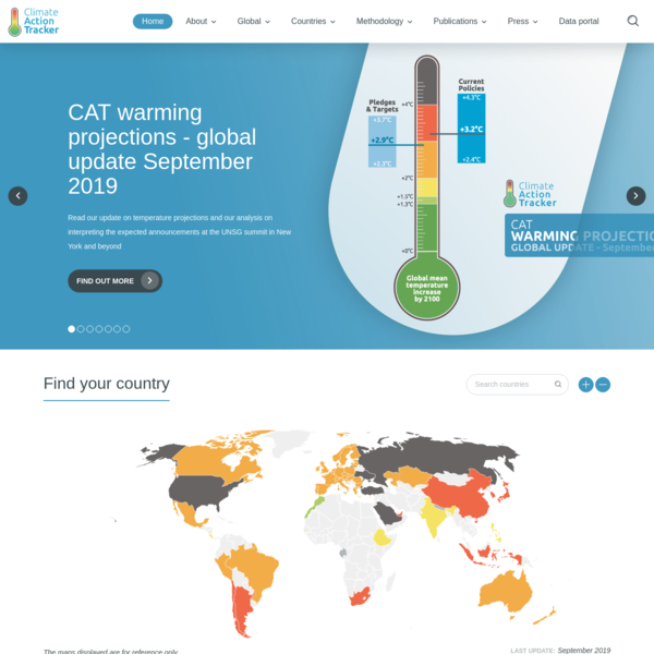 Home | Climate Action Tracker