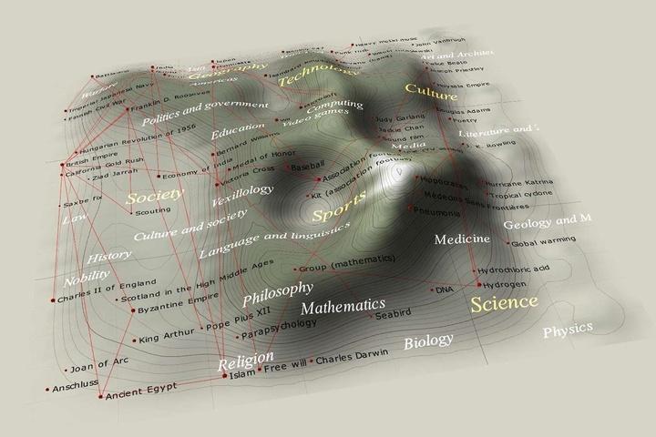 self_oraganizing_map_cartography-f61d08dddd442136b9785cfbf33535bc.jpg