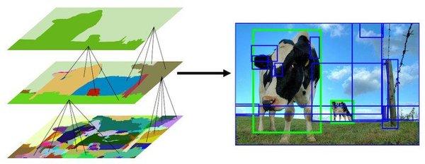 hierarchical-segmentation-1.jpg