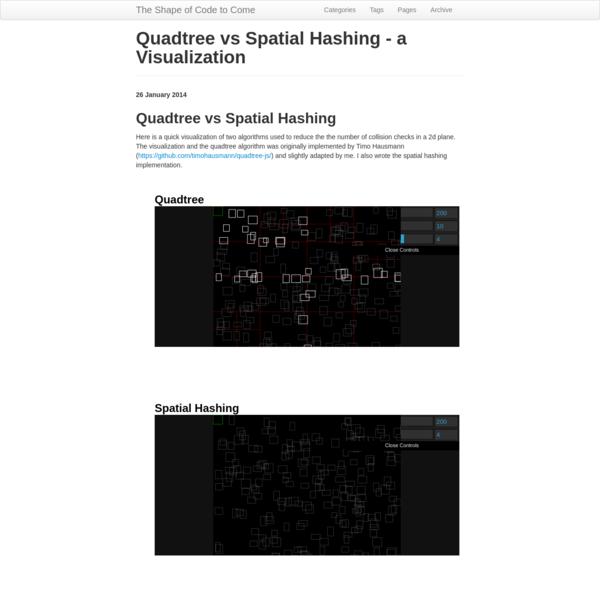 Quadtree vs Spatial Hashing - a Visualization