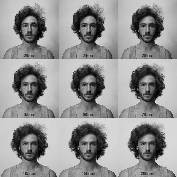 focal-length-template_v2.jpg