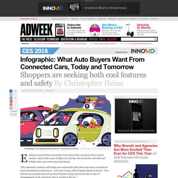 Infographic: What Auto Buyers Want From Connected Cars, Today and Tomorrow