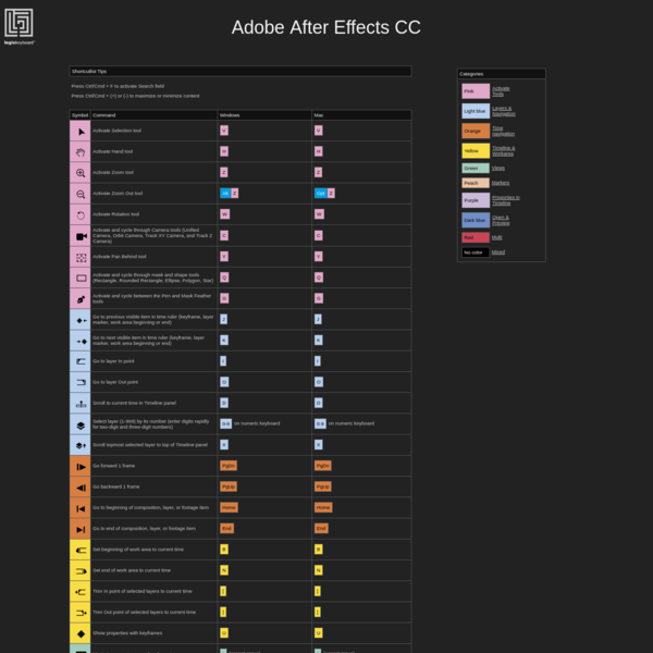After Effects CC - Shortcut List