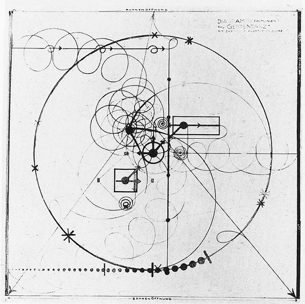 Oskar Schlemmer, Diagram for Gesture Dance (1926)