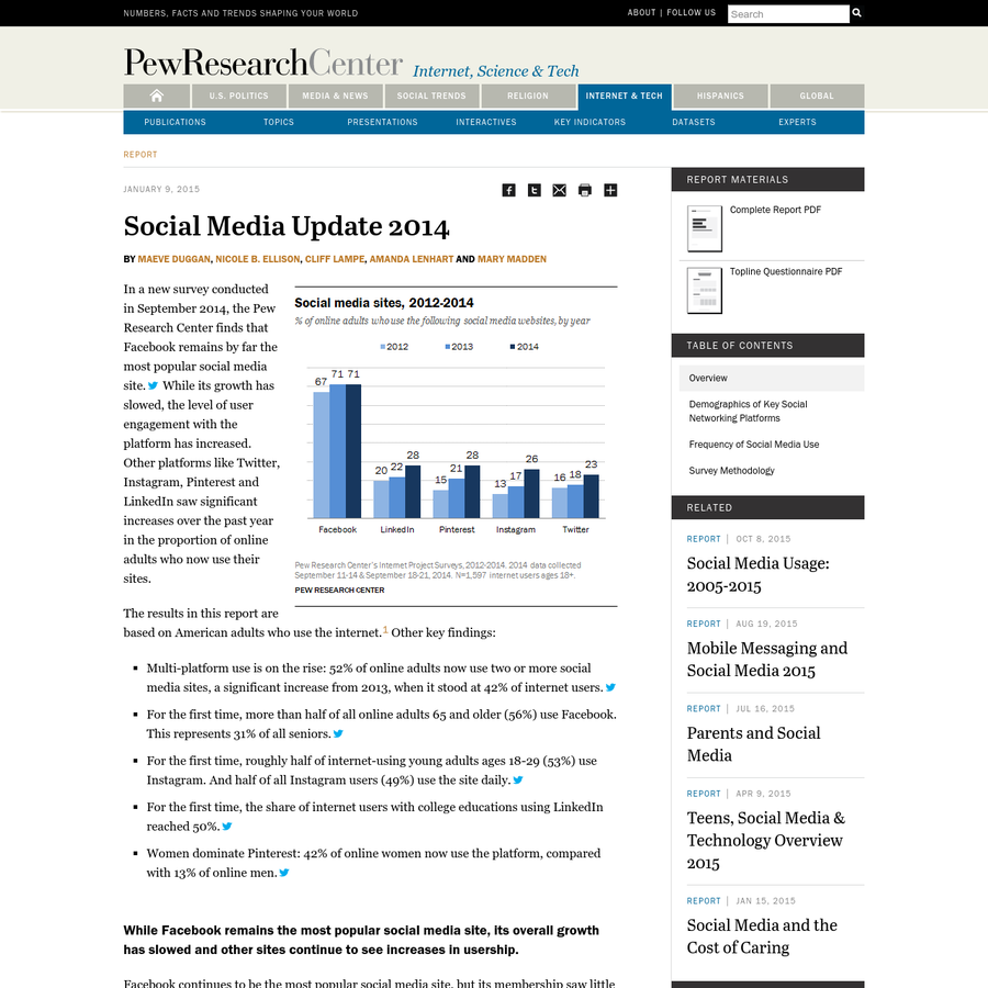 While Facebook remains the most popular social media site, other platforms - like LinkedIn, Pinterest, Instagram and Twitter - saw higher rates of growth over the past year. In 2014, 52% of online adults used two or more social media sites, up from 42% in 2013.
