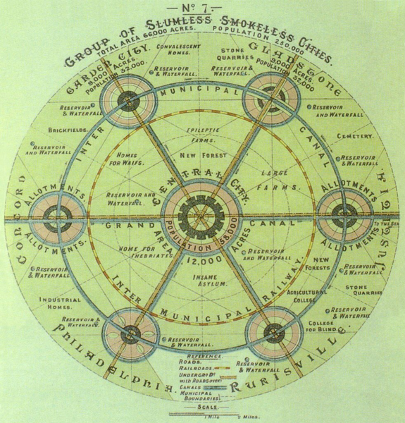 garden city designed by ebenezer howard in 1898