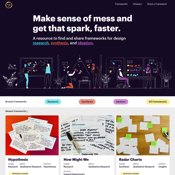 UX Frameworks - Make sense of mess and get that spark, faster.