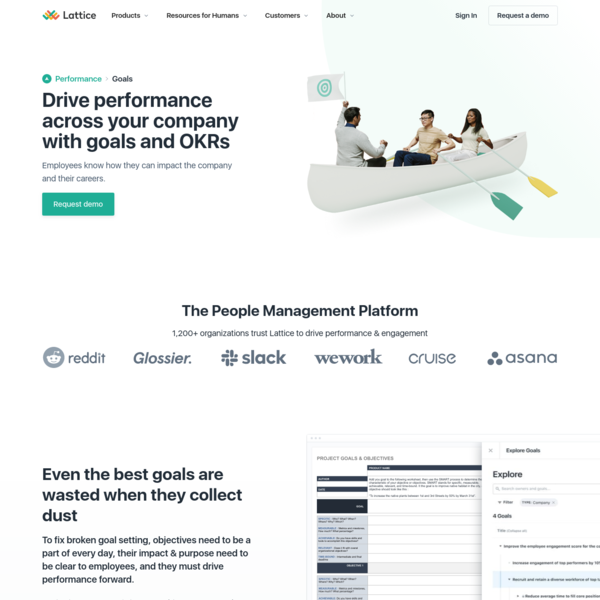OKR and Goal Management that drives performance