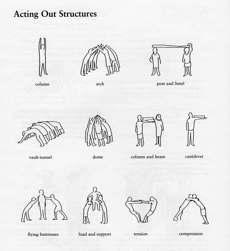 Acting Out Structures