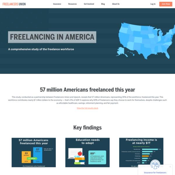 Freelancing in America