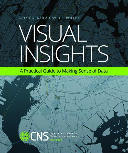 katy borner visual insights