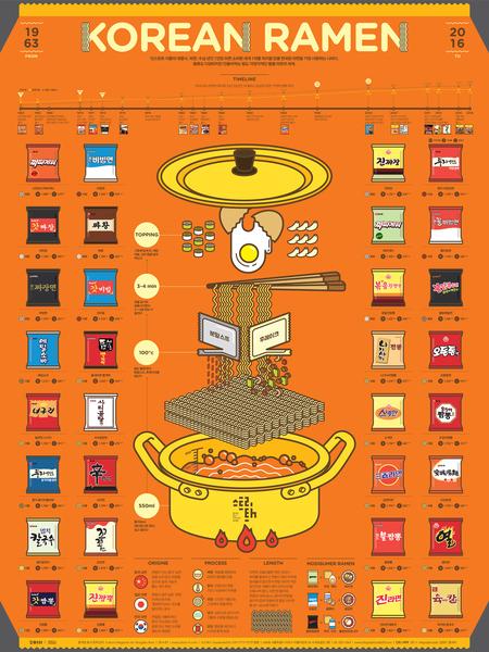 1609-korean-ramen-infographic-poster.jpg