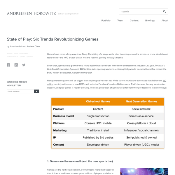 State of Play: Six Trends Revolutionizing Games