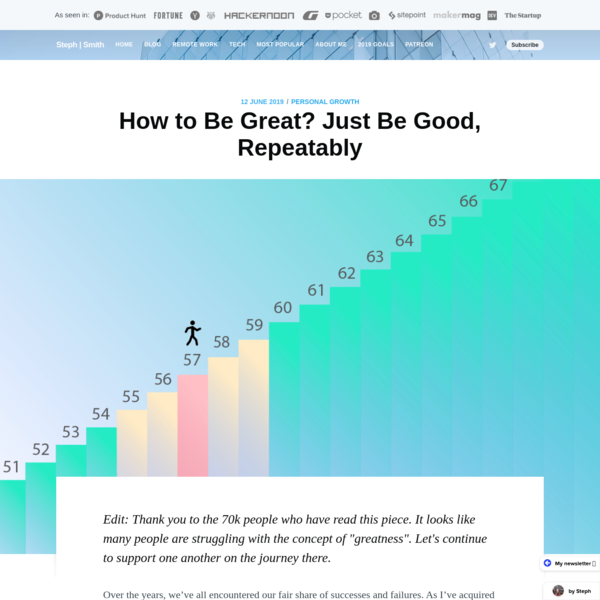 How to Be Great? Just Be Good, Repeatably