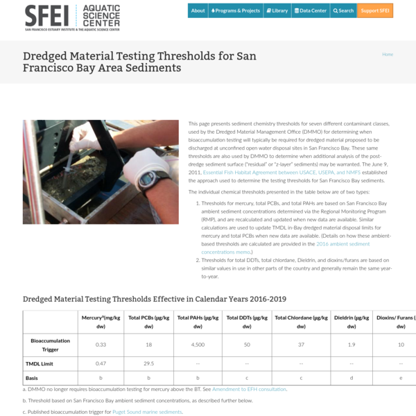 Dredged Material Testing Thresholds for San Francisco Bay Area Sediments