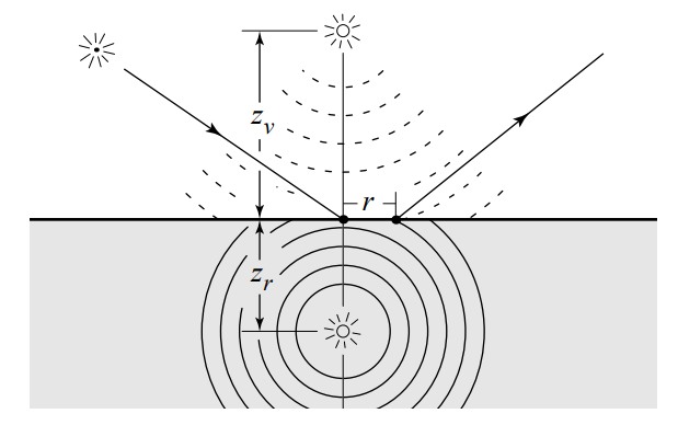 dipole.png