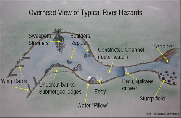 river-hazards.jpg?format=1500w