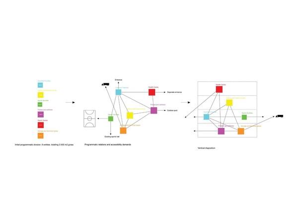 pulsen_04_programmatic_analysis.jpg?1442321801