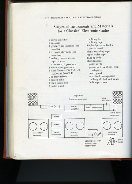 trythall_principles_and_practice_of_electronic_music_1974.jpg