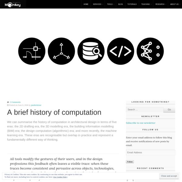 A brief history of computation