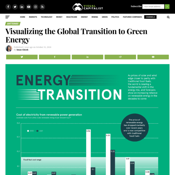 Visualizing the Global Transition to Green Energy