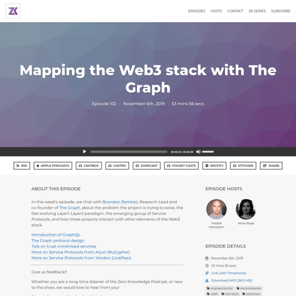 Zero Knowledge Episode 102: Mapping the Web3 stack with The Graph