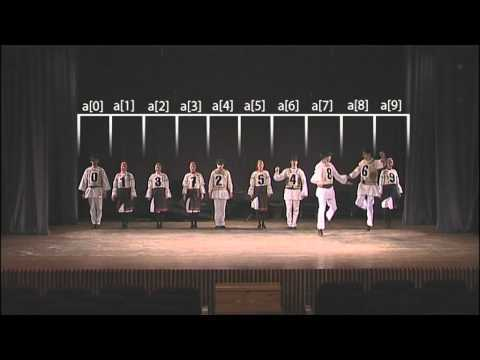 "Bubble-sort with Hungarian (""Csángó"") folk dance"