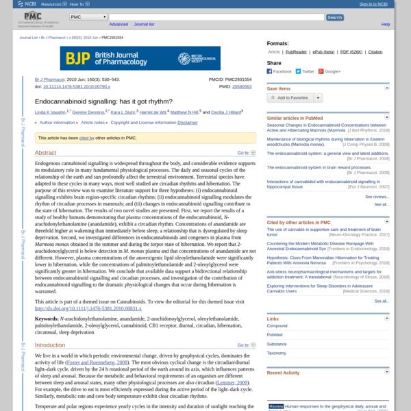 Endocannabinoid signalling: has it got rhythm?