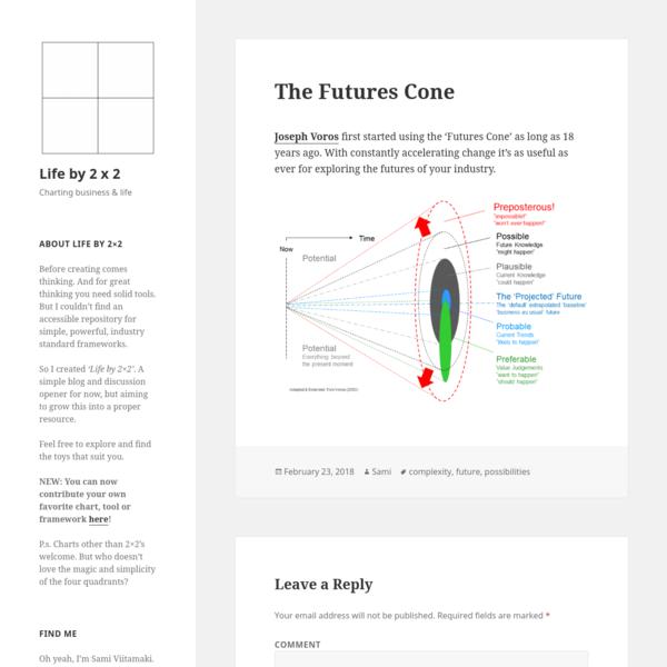 The Futures Cone