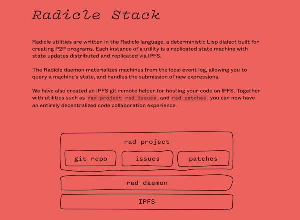 radicle-stack.png
