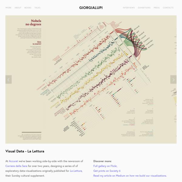 Visual Data - giorgialupi
