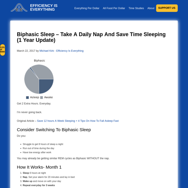 Biphasic Sleep - Take A Daily Nap And Save Time Sleeping (1 Year Update)