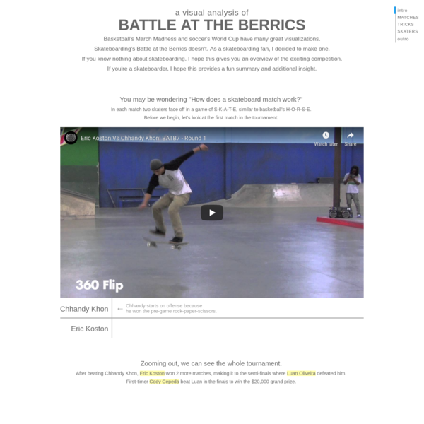 Battle at the Berrics
