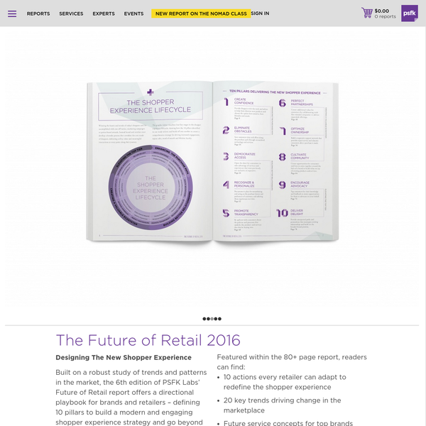 Future of Retail 2016