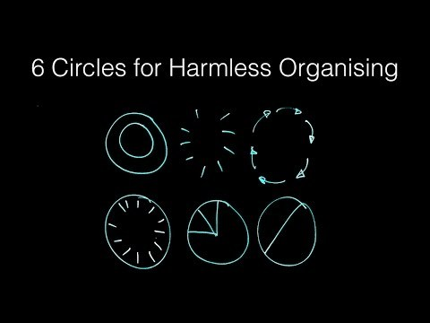 Six Circles for Harmless Organising