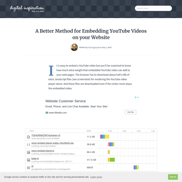 A Better Method for Embedding YouTube Videos on your Website