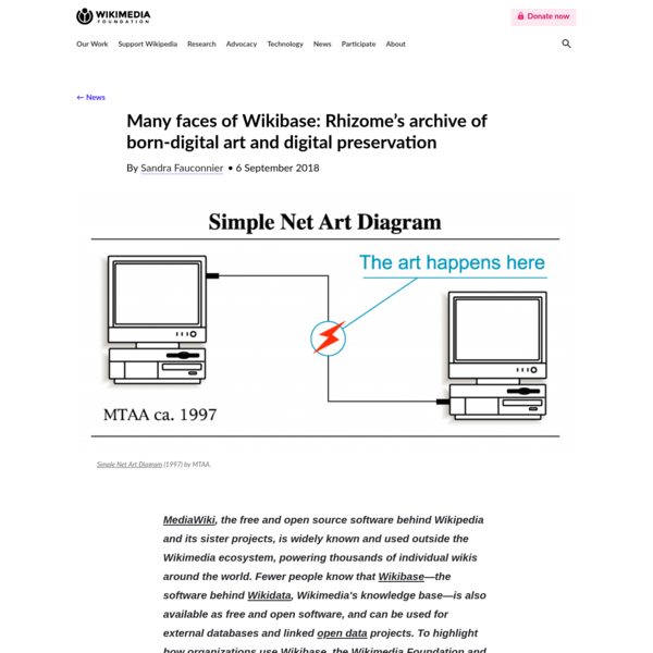 Many faces of Wikibase: Rhizome's archive of born-digital art and digital preservation