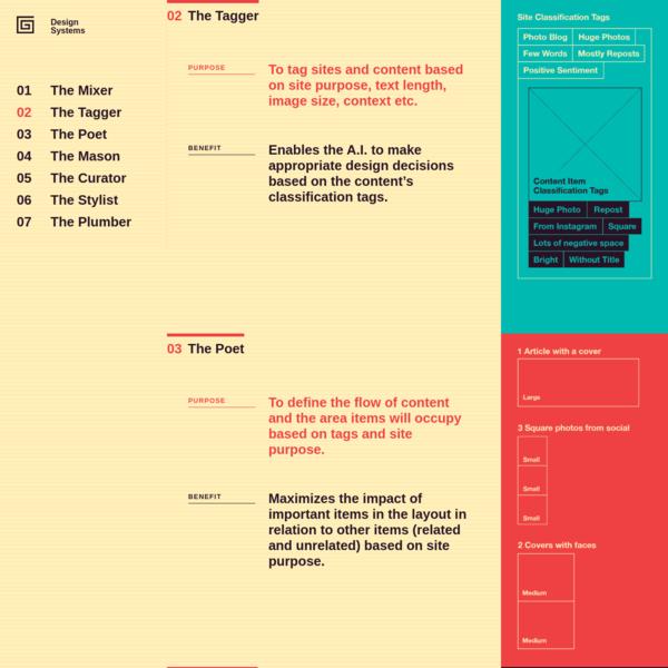 The Composer - Grid Design System