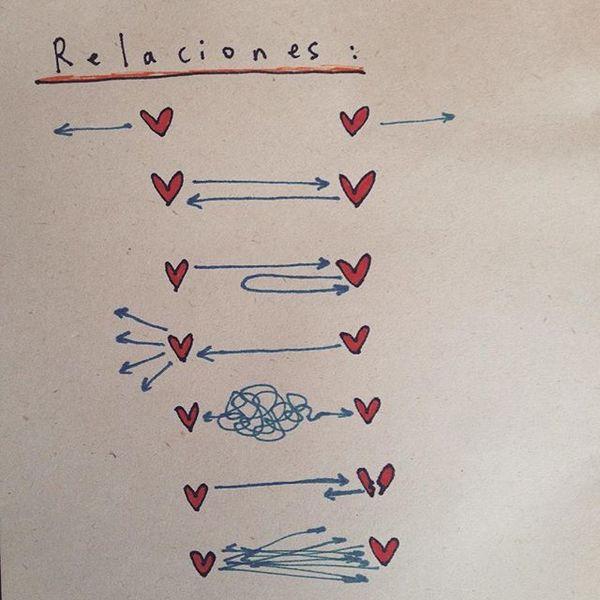 ❤️ ❤️ El mapa de relaciones sigue vigente. Comente 👇 con numero y emoji la suya