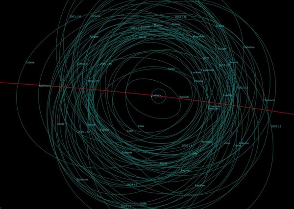 jupiter-outer-moons-top-down-1024x729.jpg