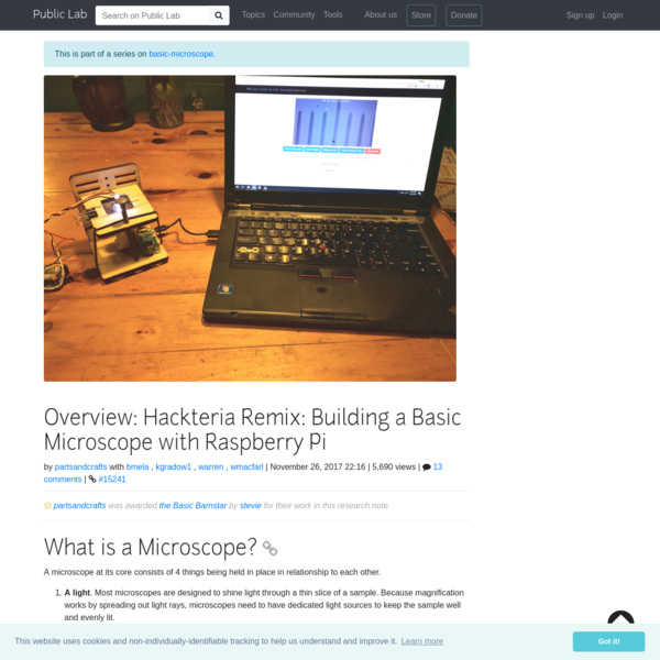 Overview: Hackteria Remix: Building a Basic Microscope with Raspberry Pi