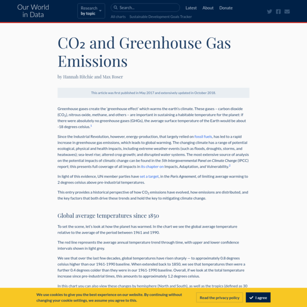 CO₂ and Greenhouse Gas Emissions