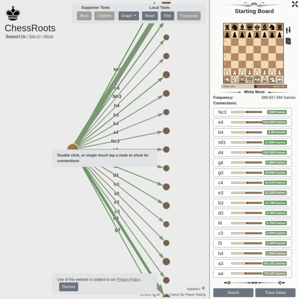ChessRoots - Chess opening graph from over 800 million Chess games