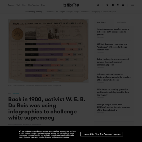 Back in 1900, activist W. E. B. Du Bois was using infographics to challenge white supremacy