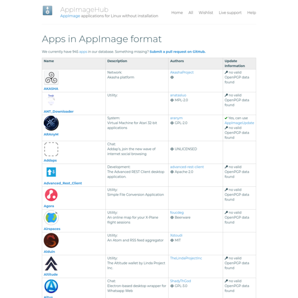 Apps in AppImage format